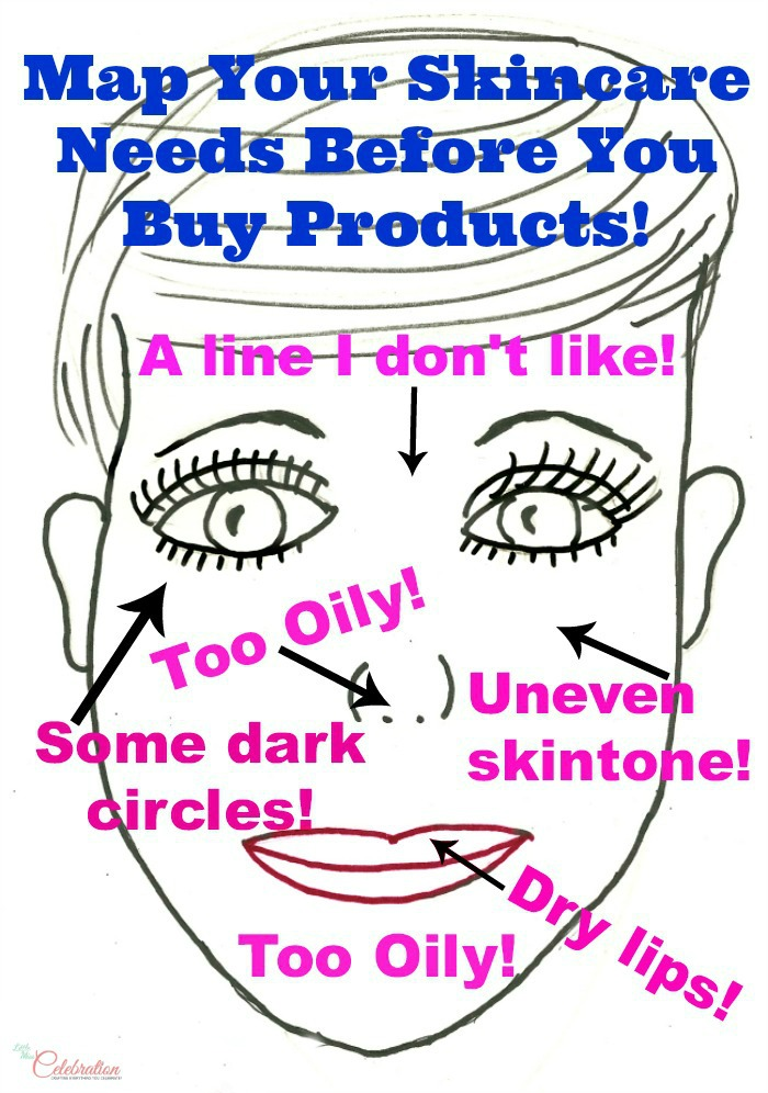 Map Your Skincare Needs Before You Buy Products!