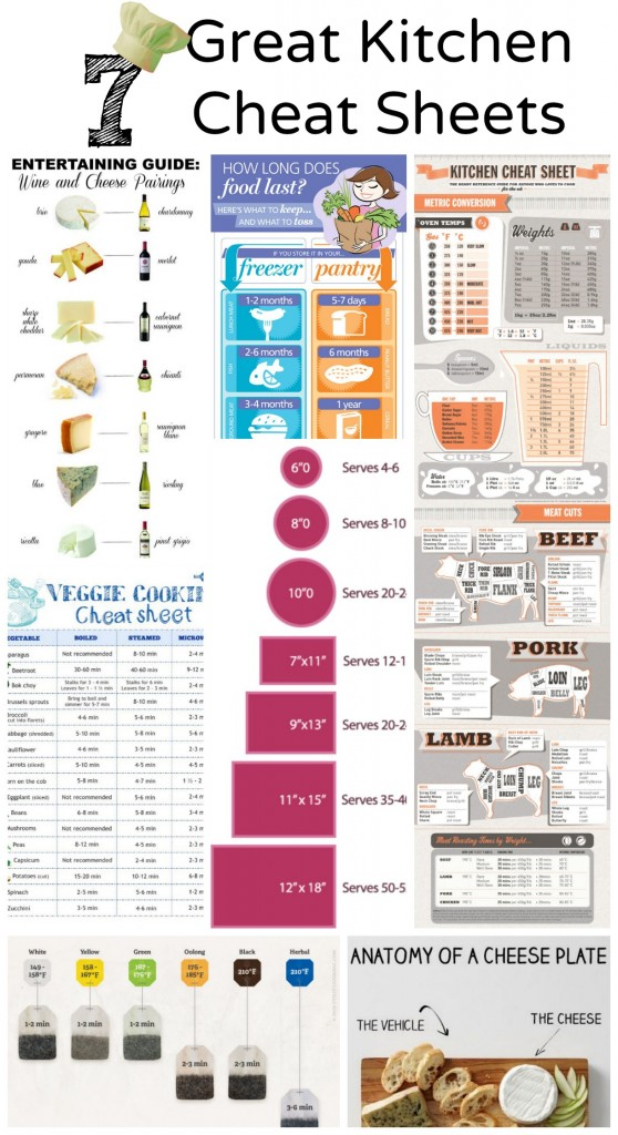 7 Great Kitchen Cheat Sheets from Princess Pinky Girl